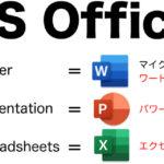 リニーズで好評発売中のキングソフト WPS Officeってどんな感じなの? について書いてみた。