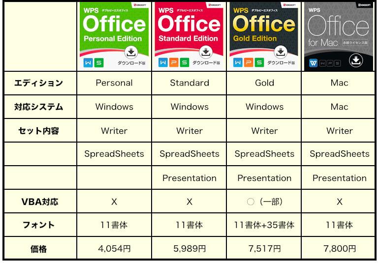Affinity Photo くっつく機能で作成した、WPS Office マトリクス表