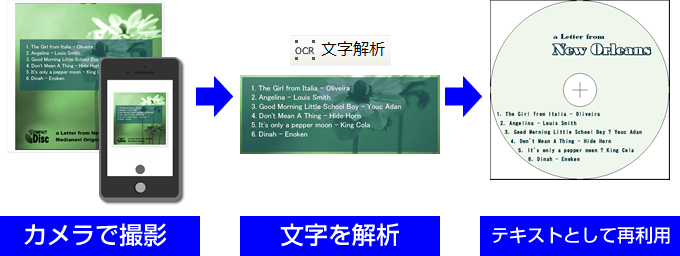 OCR機能を使って歌詞もデータ化