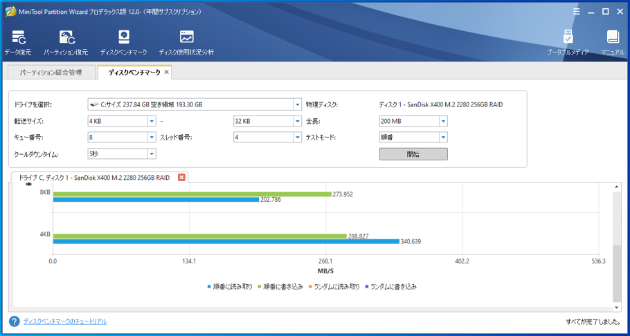 MiniTool Partition Wizard 12 ベンチマークテスト