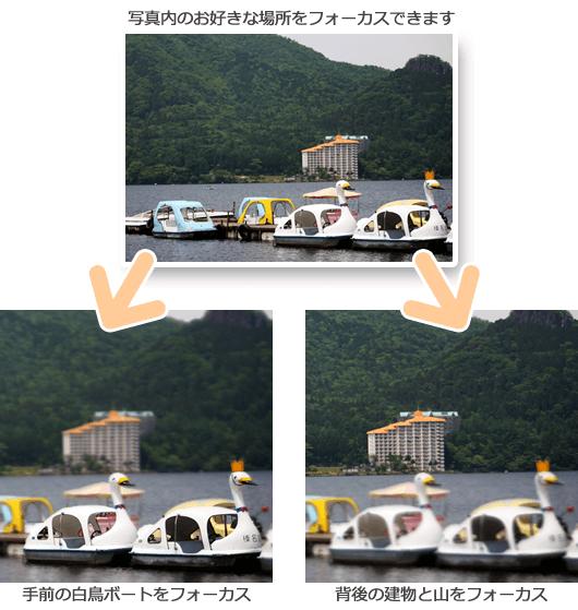 秒速!画像キリヌキPro 2では好きにフォーカスを加えた加工もできます
